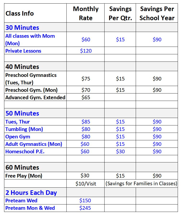 Tuition Chart 2020-2021